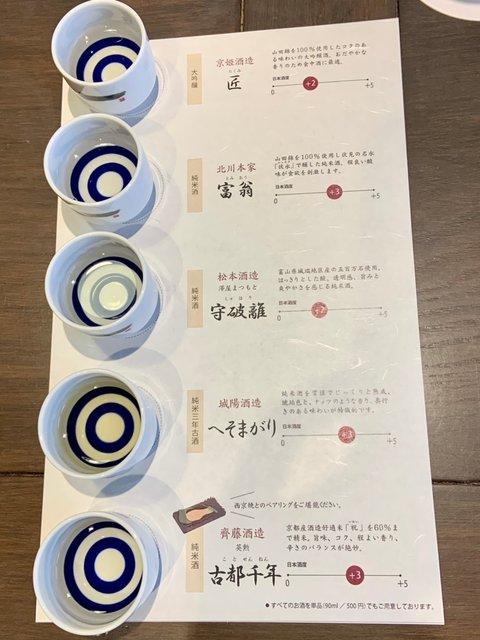 ・5種の日本酒利き酒セット